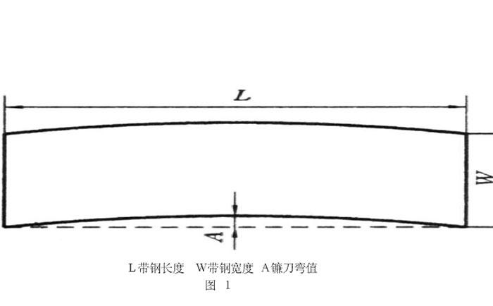 钢带产生镰刀弯的原因及预防消除的方法