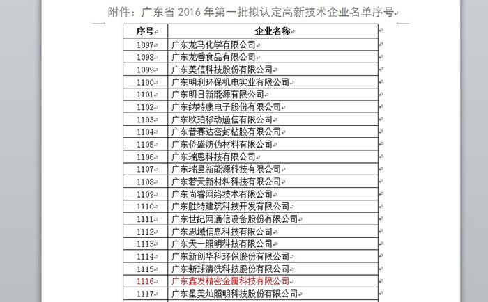 鑫发金属获2016年首批国家高新技术企业认定